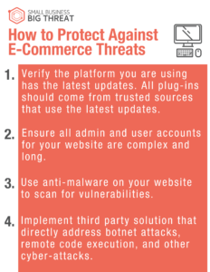 How to Protect Against E-Commerce Threats