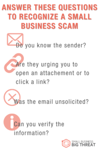 Answer these questions to recognize a small business scam